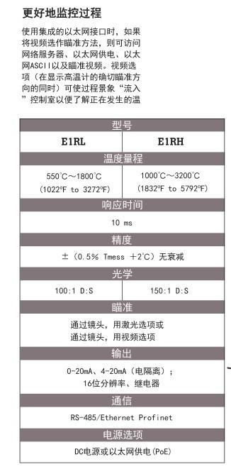 新款雷泰在线E1RL,E1RH测温仪6.jpg